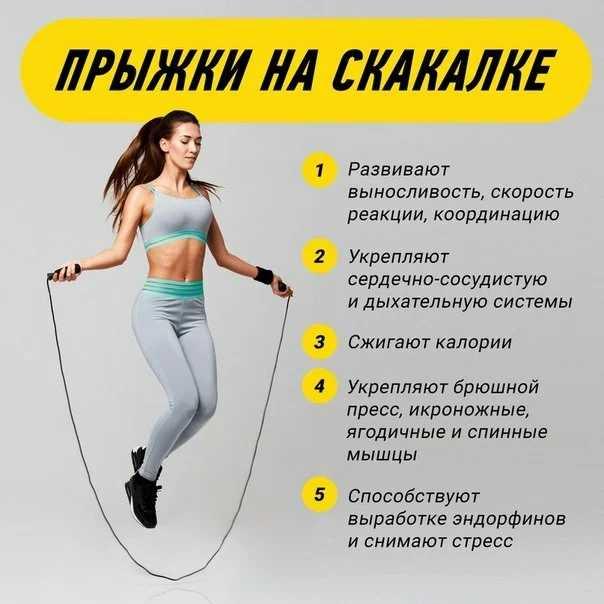 Упражнение со скакалкой для похудения Прыжки со скакалкой – одно из самых доступных и многофункциональных упражнений