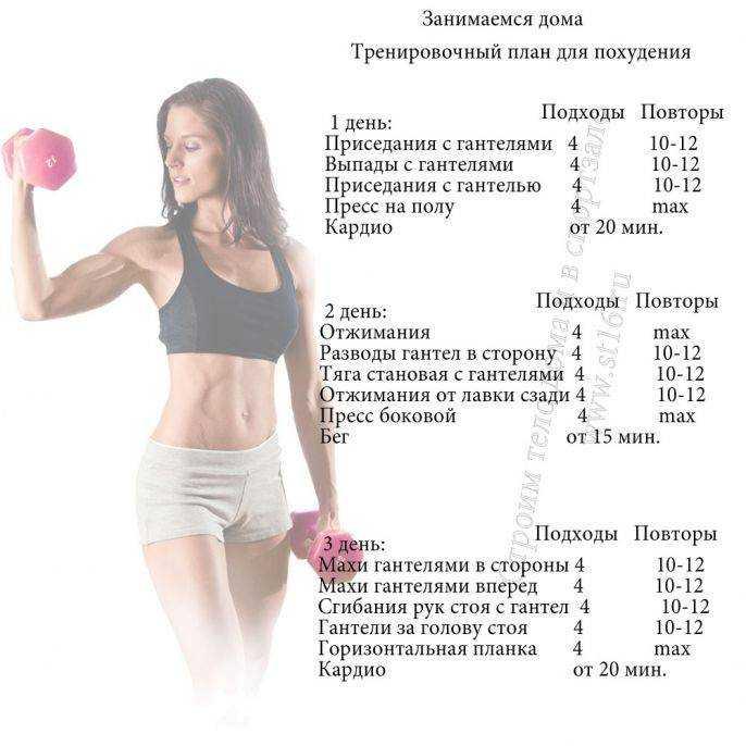 План тренировок, фитнес план-конспект для похудения