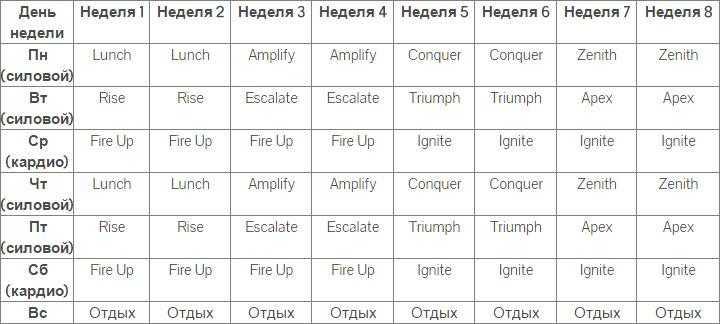 Тренировки с джиллиан майклс (описание) как заниматься по программе джилиан майклс джилиан майклс описание программ