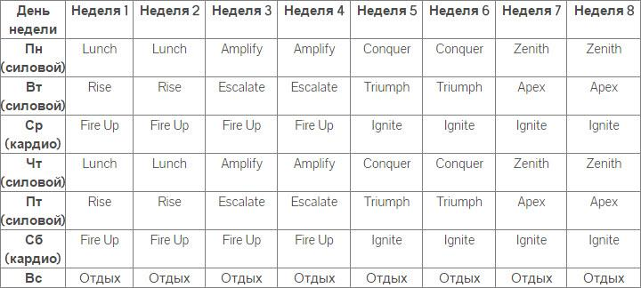 Джиллиан майклз beginner shred: программа для начинающих