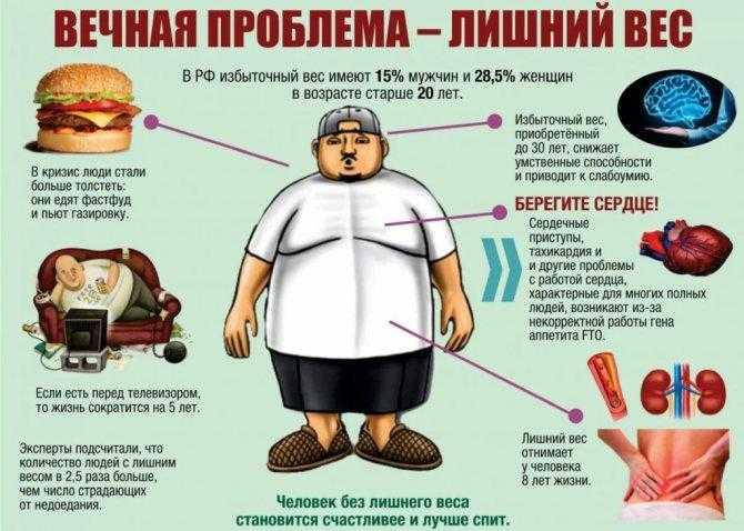 Ген стройности— миф или реальность? | блог medical note о здоровье и цифровой медицине