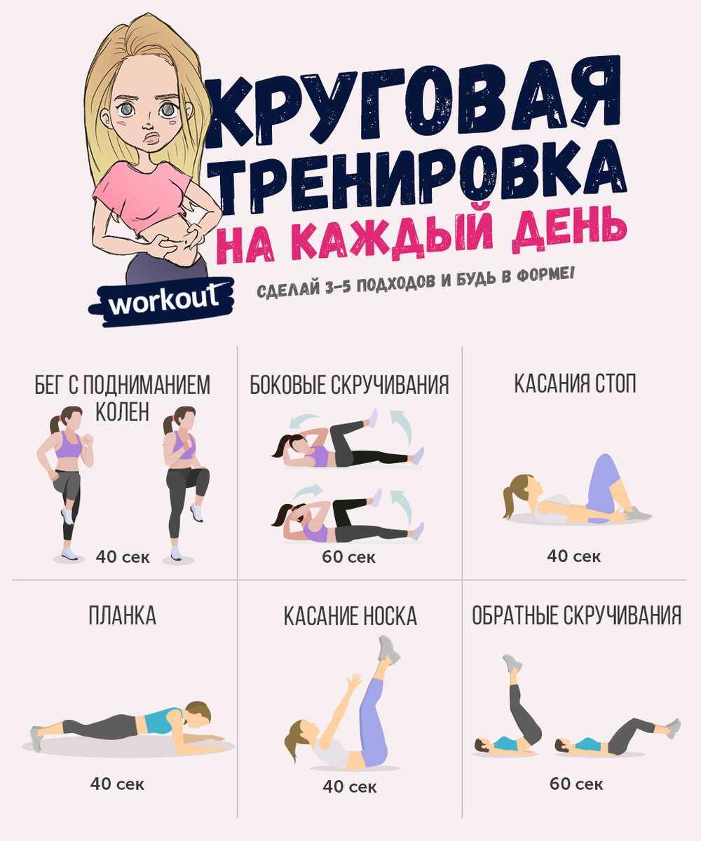 Тренировка дома для девушек: 20 упражнений (ФОТО)