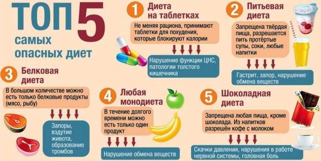10 новых правил питания от диетологов, которых должны придерживаться все женщины