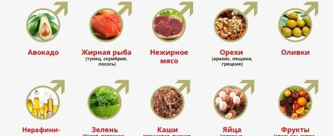 Список продуктов питания для мужчин после тренировки для роста мышц, полезные продукты, повышающие тестостерон у мужчин Топ 10 полезных продуктов для мужчин -