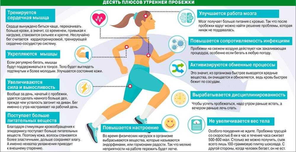 Кардио+сила от мишель дозуа: peak 10 cardio strength