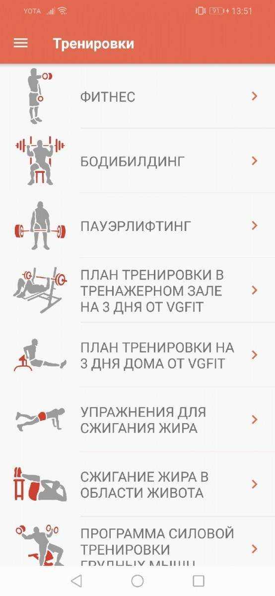 О круговых жиросжигающих тренировках для мужчин в зале и в домашних условиях