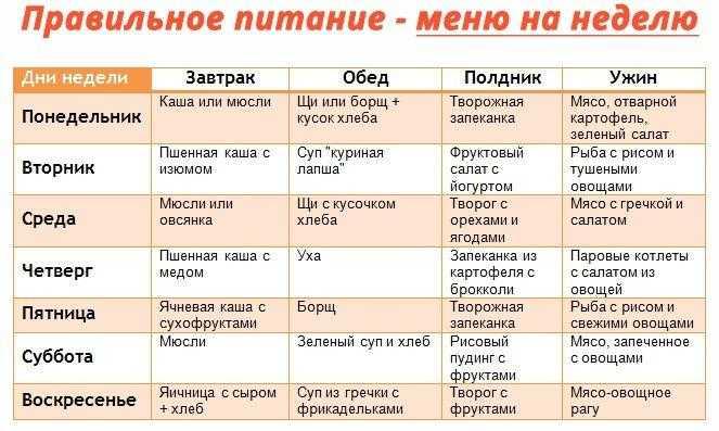23 шага, которые помогут избавиться от вредных привычек   brodude.ru