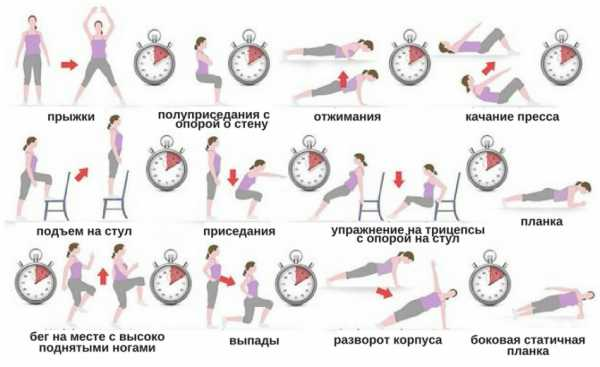 Это подборка получасовых кардио-тренировок для похудения и сжигания жира Эффективные программы для сжигания жира, ускорения метаболизма и улучшения фигуры