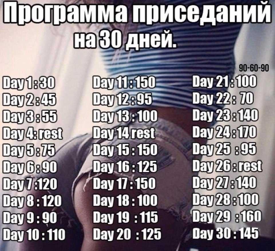 Как накачаться подростку в 13, 14, 15 лет: качаем руки, спину, грудь, бицепс, ноги, пресс и остальные мышцы