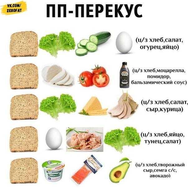 Перекусы при правильном питании, важность перекусов