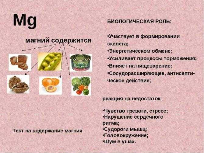Продукты богатые магнием, польза для организма, нехватка, симптомы