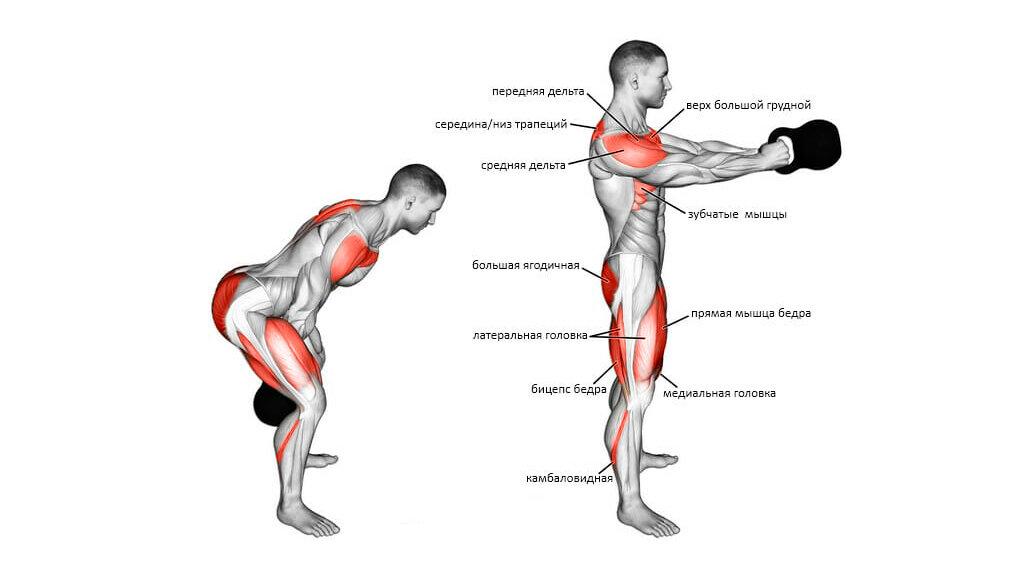 Махи гирей – мощное упражнение для развития мышц