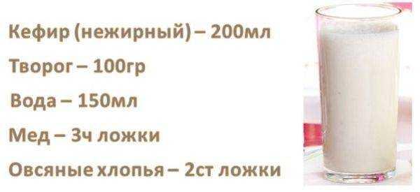 Протеиновая диета для похудения: эффективные меню, отзывы - минус 8 кг легко - похудейкина