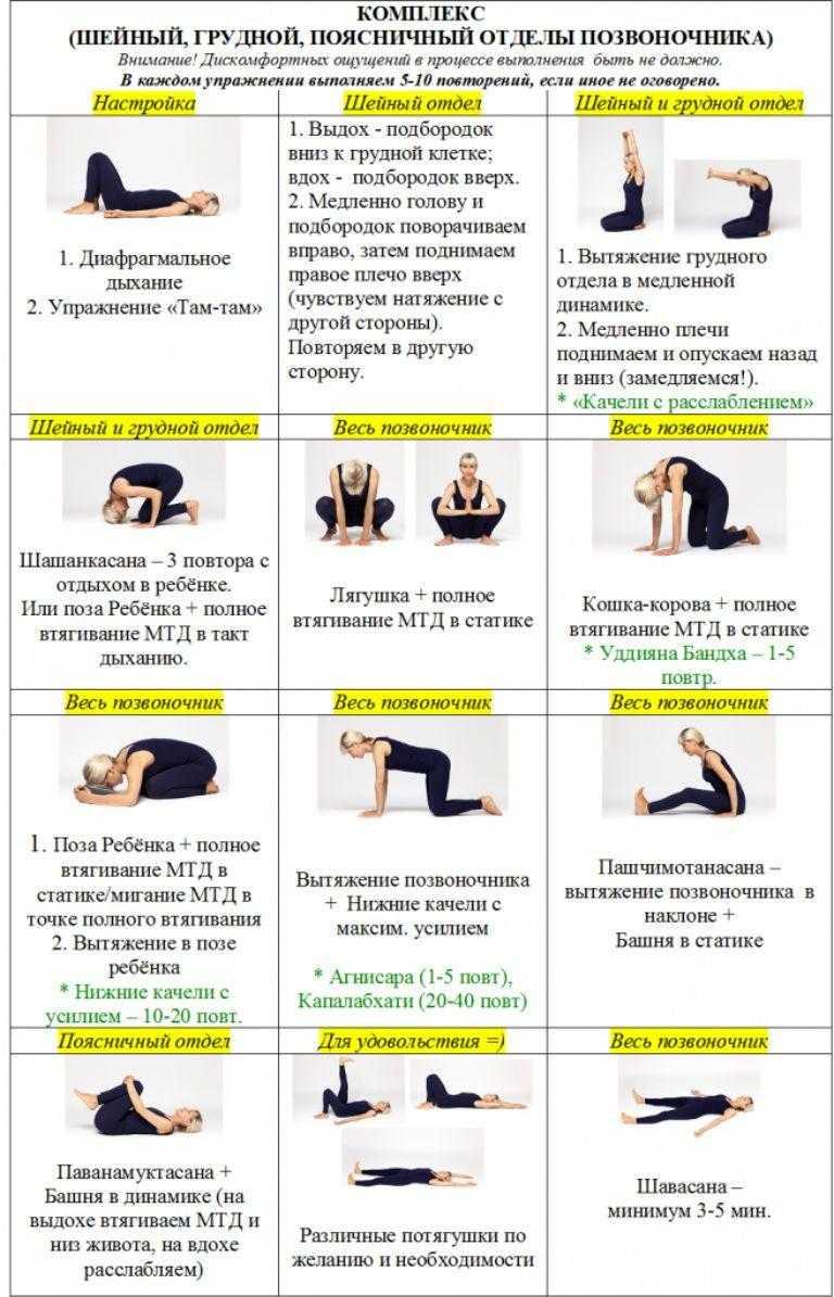 Какие упражнения нельзя делать при грыже позвоночника поясничного отдела