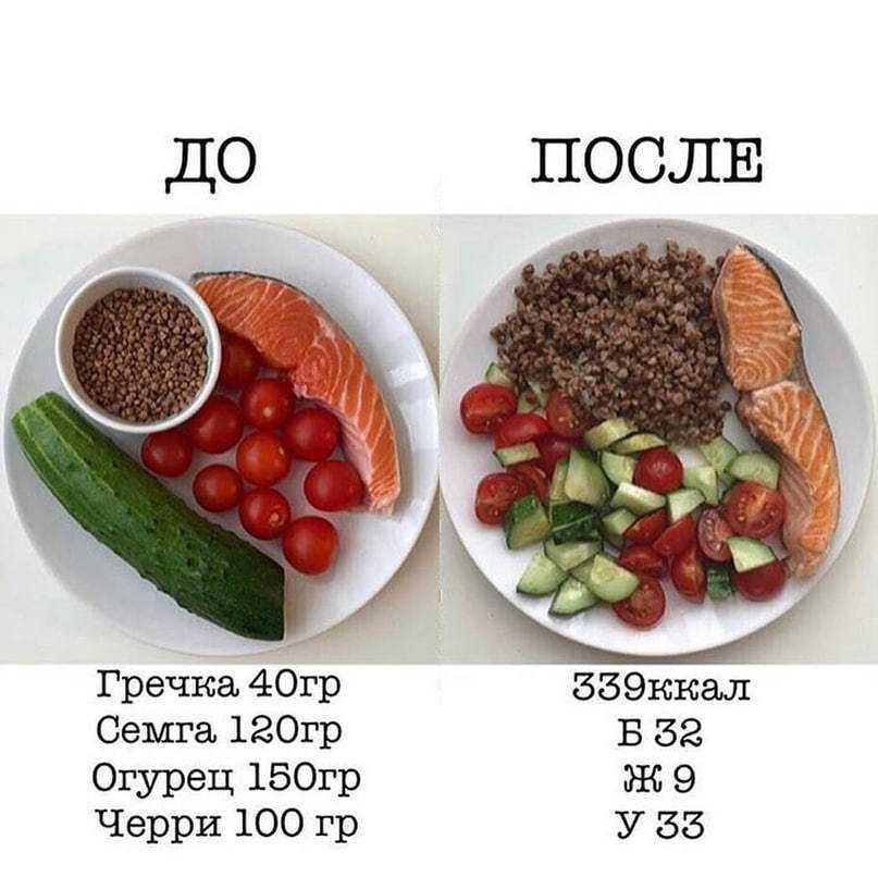 Белковый ужин для похудения * рецепты вариантов ужина с фото