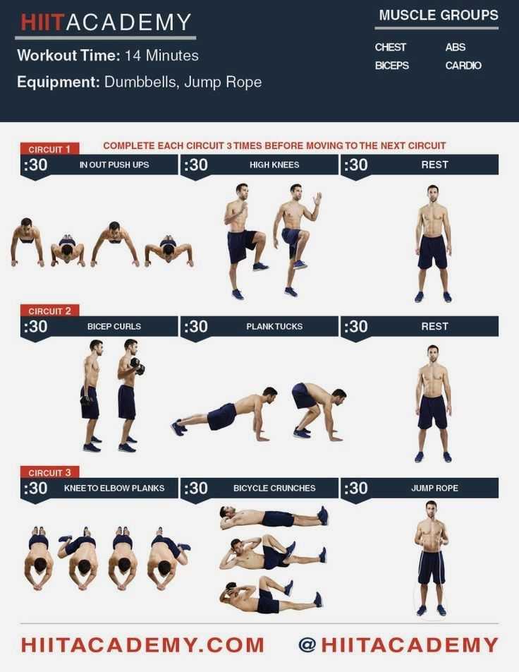 Ускорение метаболизма – 3.epoc, hiit и силовые тренировки.