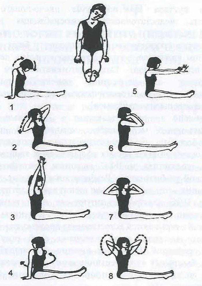 Упражнения для позвоночника при остеохондрозе грудного отдела - выбираем лучшие!