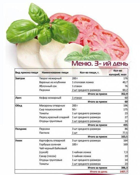 Диета и питание после 50 лет