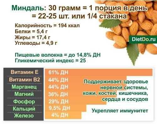 Полезные свойства моркови - статьи о правильном питании в журнале