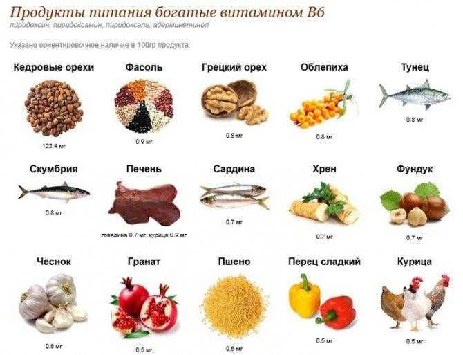 Микроэлементы в организме человека и продуктах питания. таблица самых важных микроэлементов и их значение