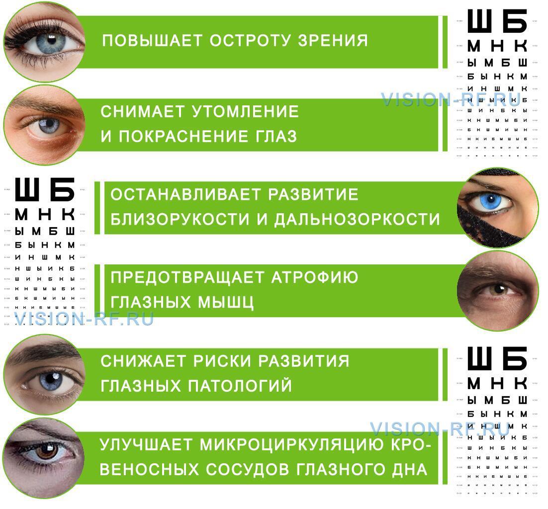 Как улучшить зрение в домашних условиях? ч.1. питание.
