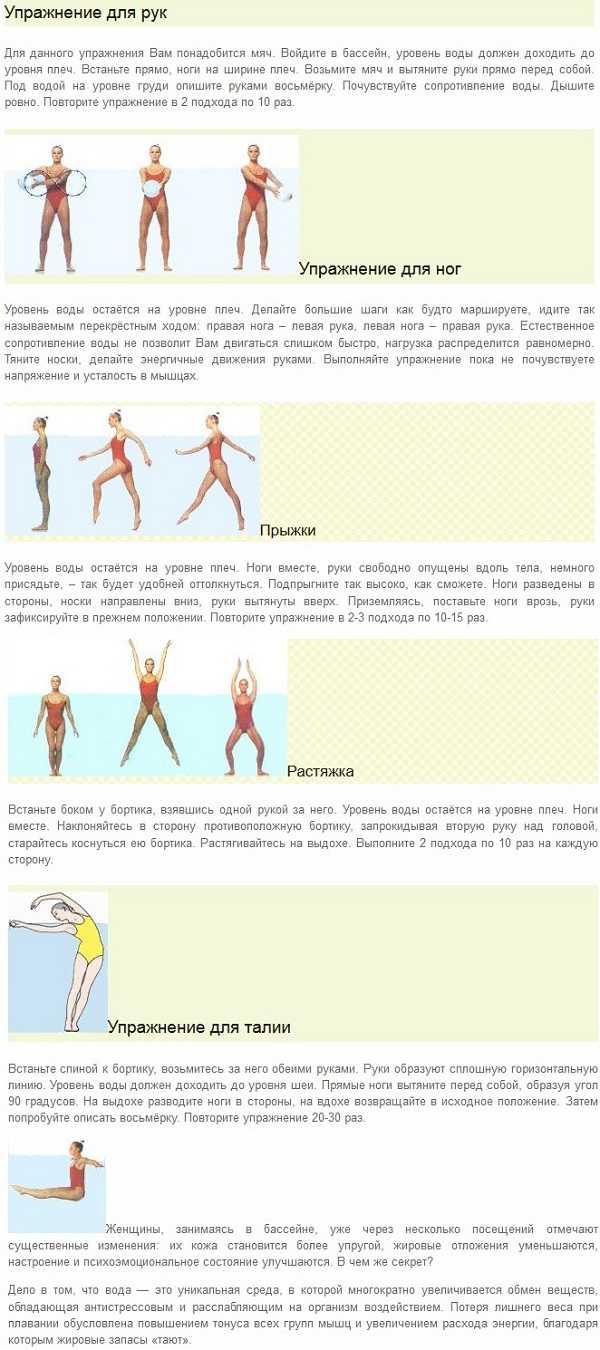 Плавание для похудения: отзывы, результаты, видео. плавание для похудения для женщин и мужчин