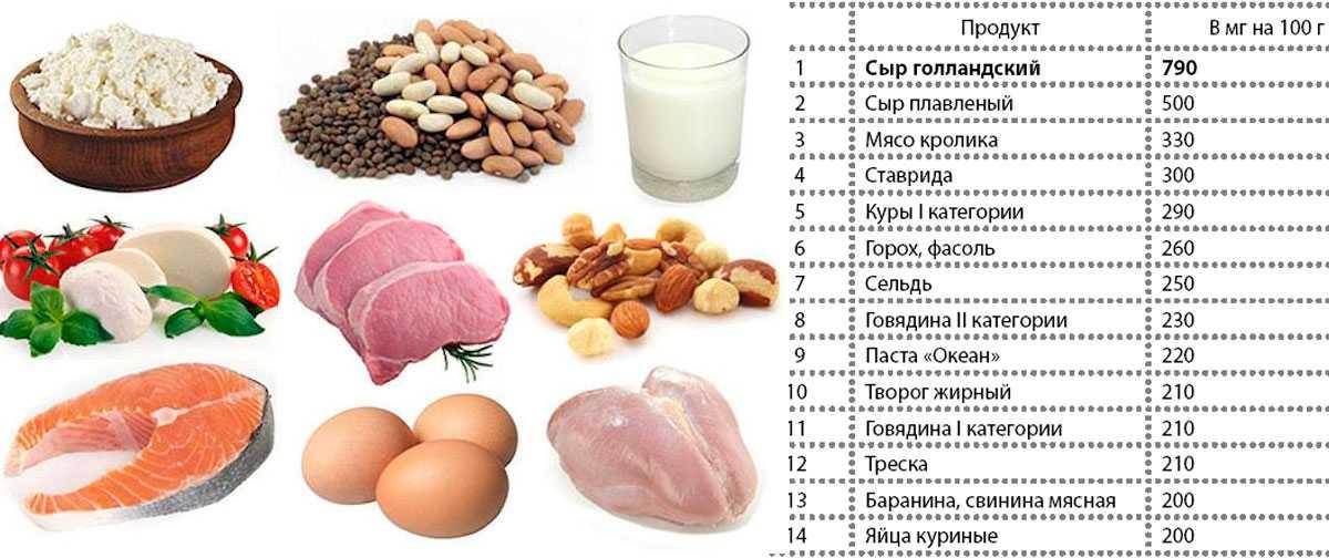➤➤➤ протеин для похудения - здоровый образ жизни