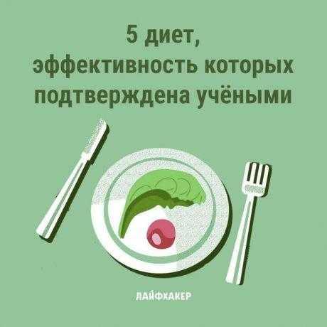 16 советов для тех, кто ест и не может остановиться - лайфхакер