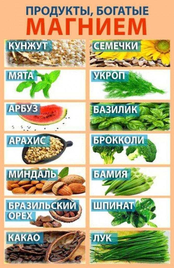 Каких витаминов организму не хватает зимой?
