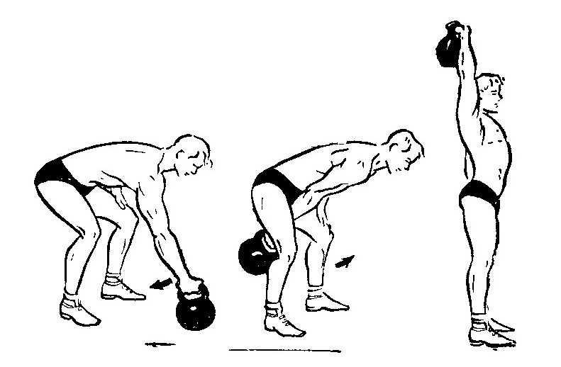 Техника тренировки мышц рывком гири