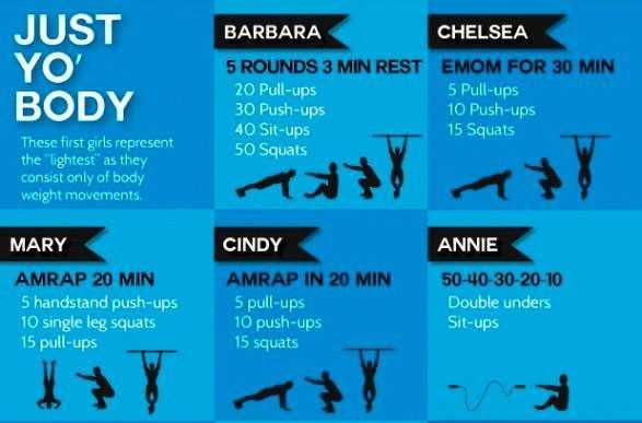 4 day split cardio+weights от кейт фридрих: для похудения и улучшения качества тела