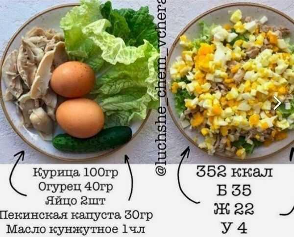 Ужин для похудения и диет: полезные рецепты для пп - allslim.ru