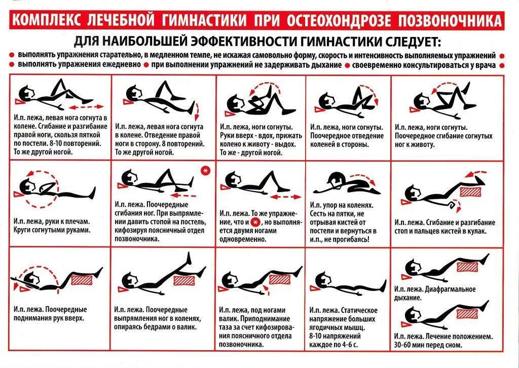 Зарядка для шейного отдела позвоночника: упражнения для головы и шеи, польза и вред