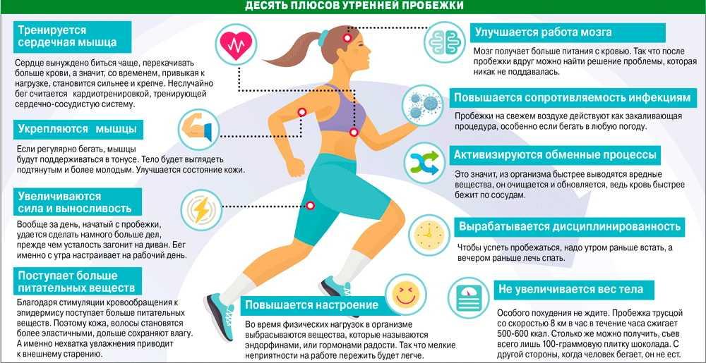 Польза похудения — 15  плюсов для здоровья
