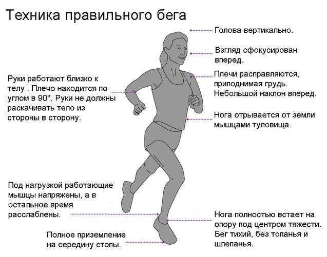 Как бег снимает стресс