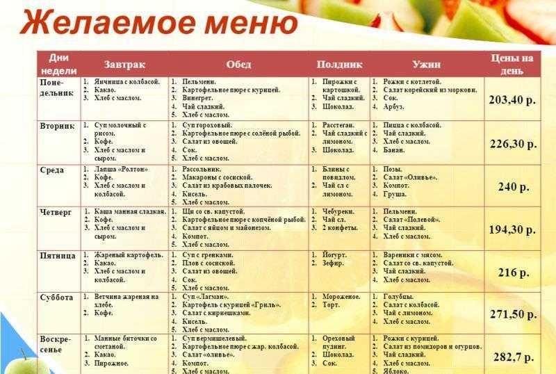 6 привычек в питании, которые стоит приобрести каждому - лайфхакер