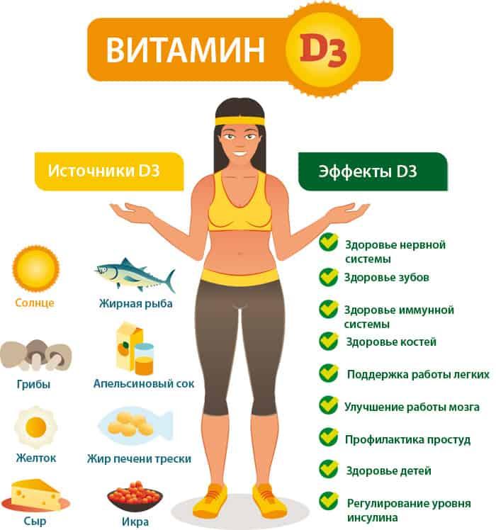Гиповитаминоз каждого из витаминов: 10 проявлений и комплексное лечение