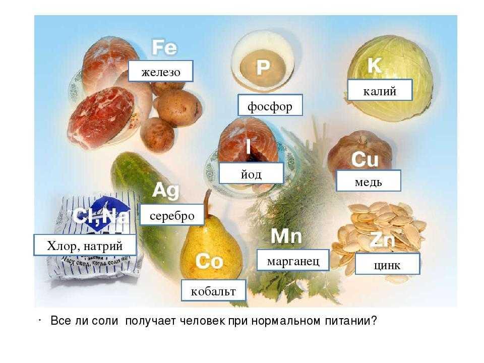 Как определить дефицит веществ и витаминов в организме?