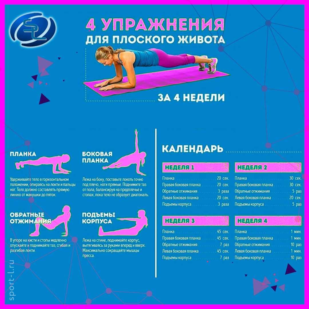 Программа тренировок на пресс в домашних условиях для девушек и мужчин