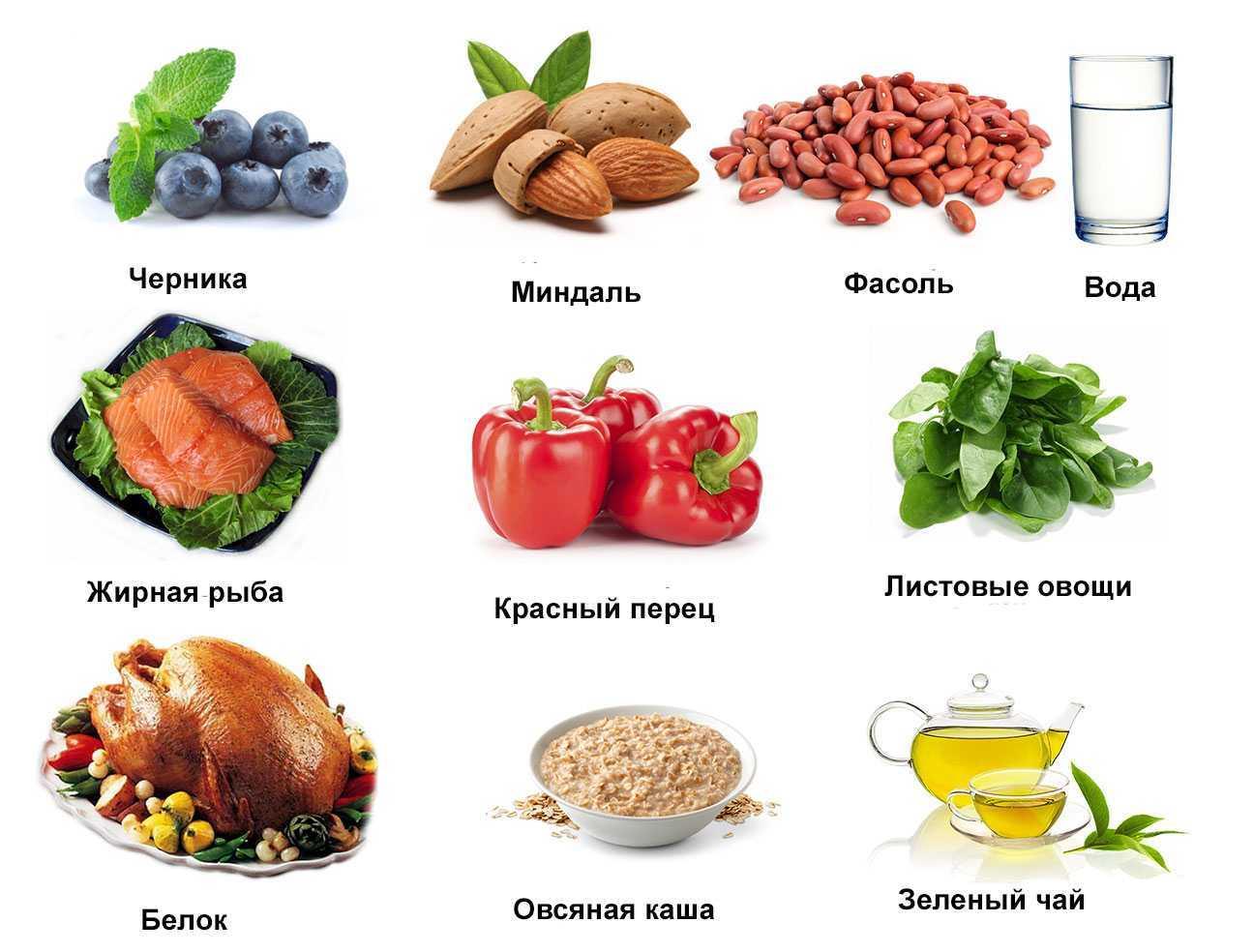 10 принципов правильного питания для снижения веса