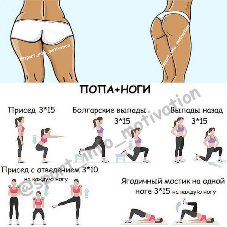Лучшие упражнения для ягодиц мужчинам для тренажерного зала
