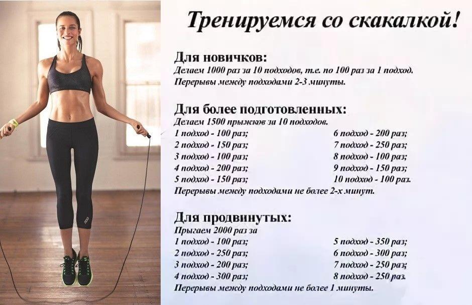 Прыжки на скакалке для похудения живота, боков, ног, бедер, за 2 недели: польза,  комплекс упражнений, результаты, фото до и после и отзывы. как правильно выбрать и купить скакалку для похудения на алиэкспресс?