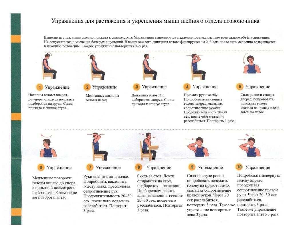Гимнастика для шеи по доктору шишонину - полный комплекс упражнений