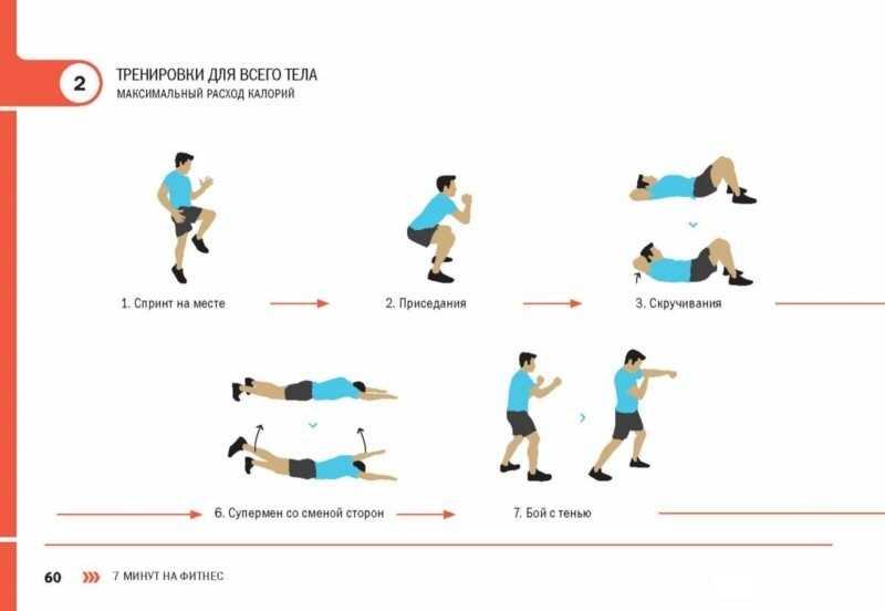 Обзор тренировки для стройной фигуры с Билли Блэнксом