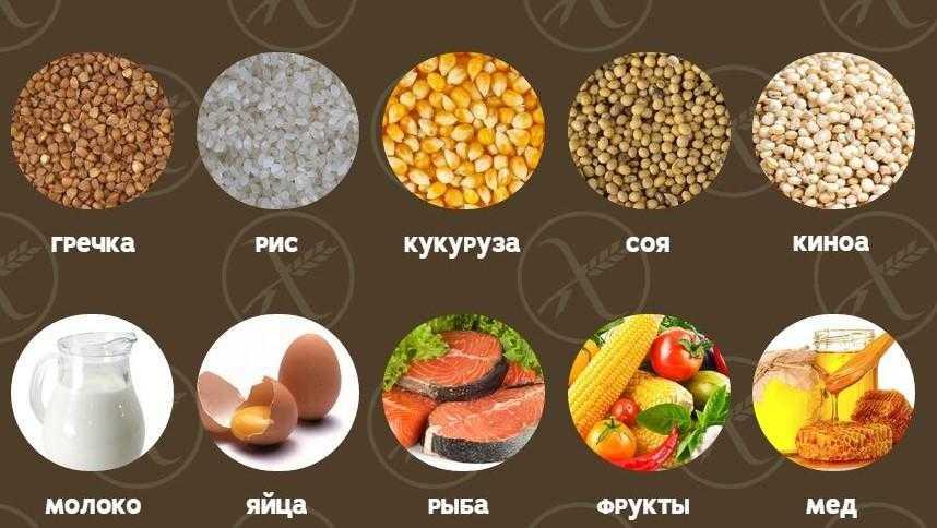 Аллергия на глютен – что нельзя есть, а что можно (список)? непереносимость глютена у детей и взрослых | gastrogid.ru