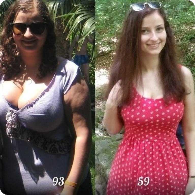 Реальные истории похудения ✔️ и фото - до и после реальные истории похудения ✔️ и фото - до и после