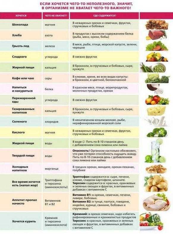 Какие витамины лучше принимать зимой, взрослым, для иммунитета