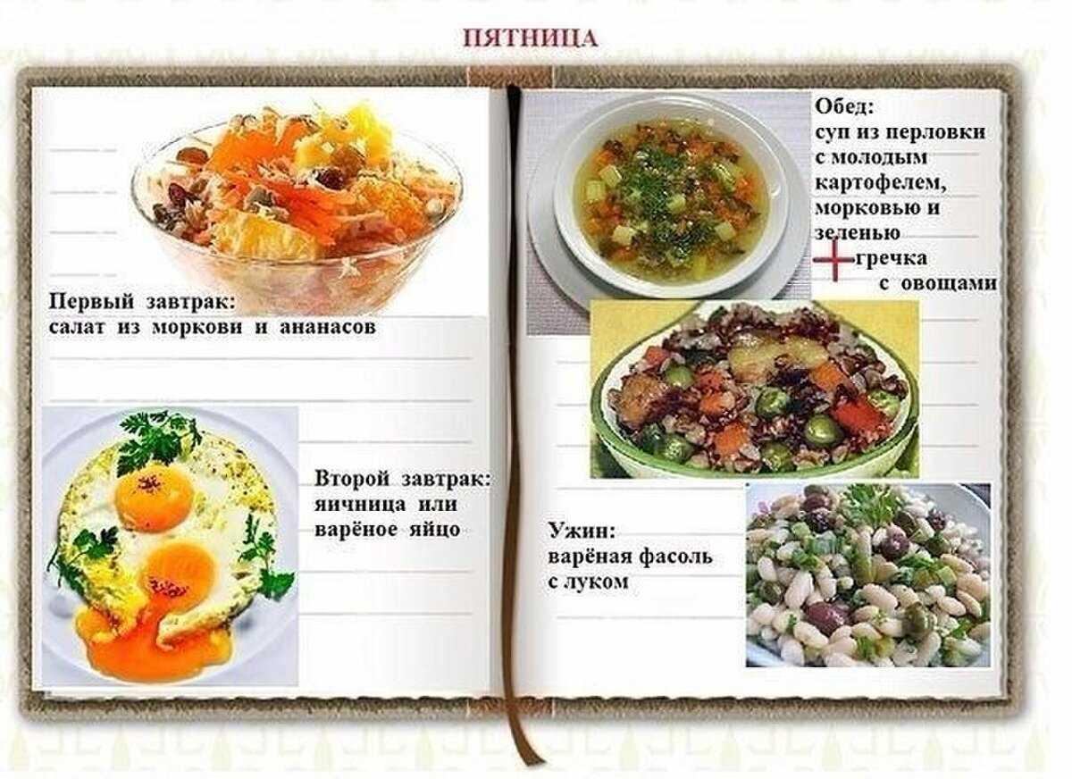 Список полезных привычек на каждый день для здорового питания
