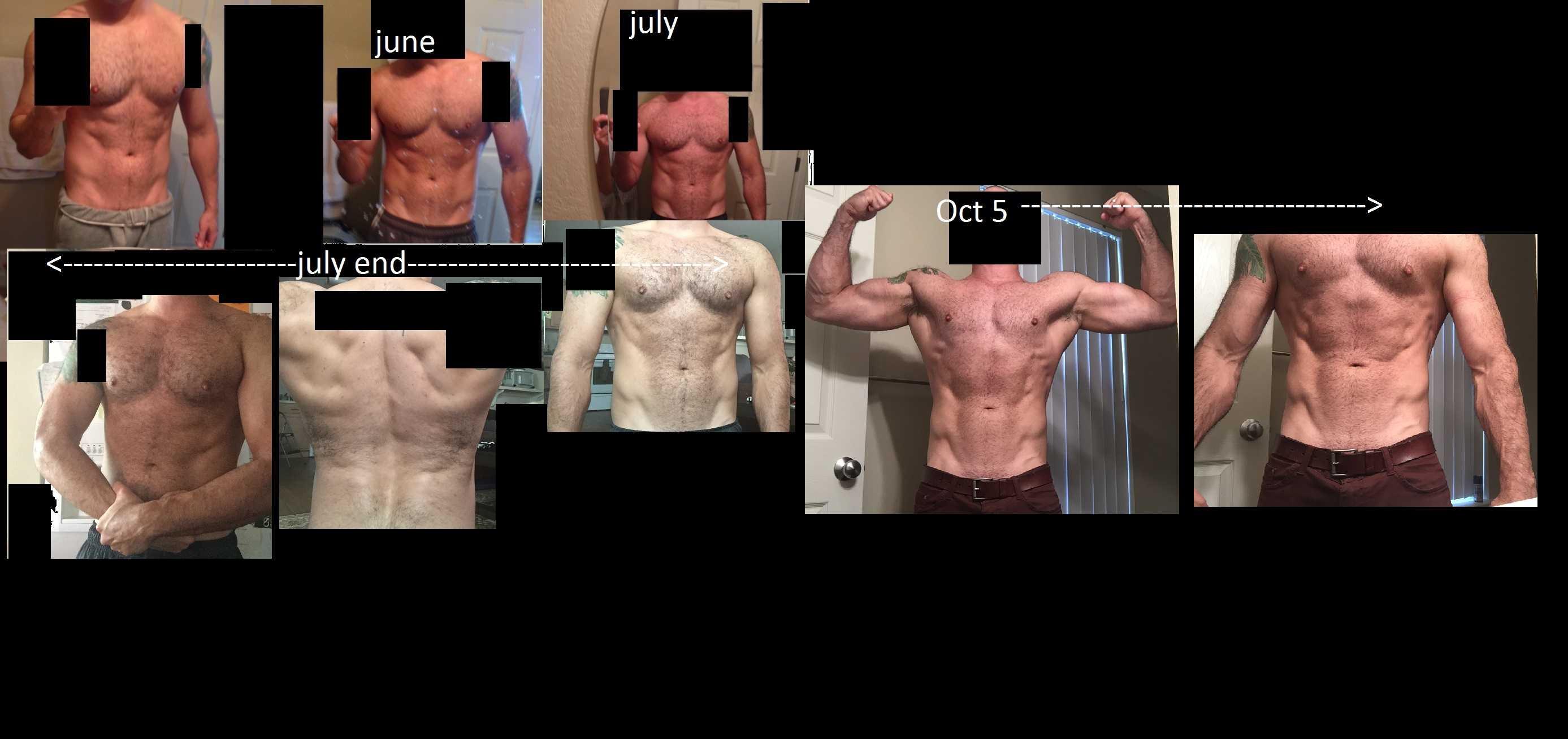 21 day fix: создайте стройную фигуру, упругие формы и пластичное тело
