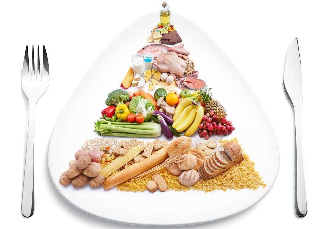 Как легко сбалансировать питание | велнес-портал